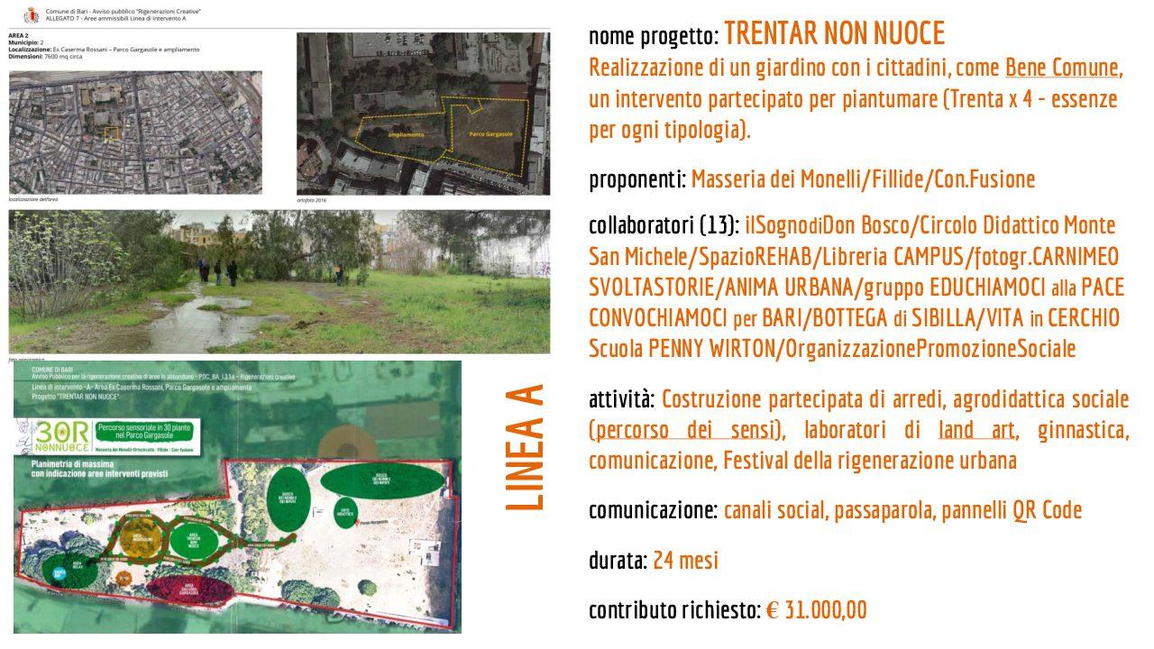 21-10-19 bando rigenerazioni creative_presentati questa mattina i progetti vincitori_slide-14