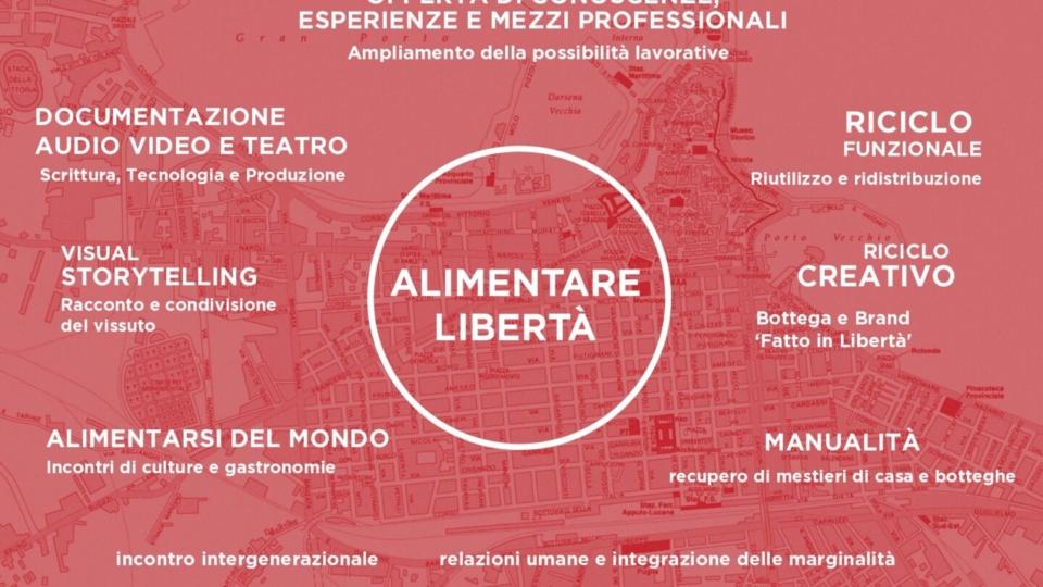 ALIMENTARE LIBERTA MAPPA (3)_page-0001